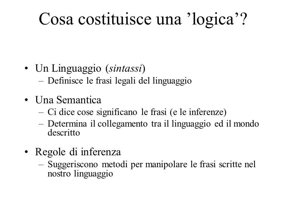 Cosa costituisce una 'logica'? Un Linguaggio (sintassi) –Definisce le frasi legali del linguaggio Una Semantica –Ci dice cose significano le frasi (e