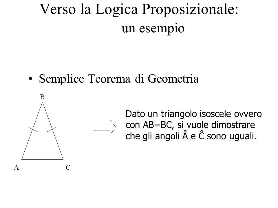 Verso la Logica Proposizionale: un esempio AC B Dato un triangolo isoscele ovvero con AB=BC, si vuole dimostrare che gli angoli e Ĉ sono uguali. Sem