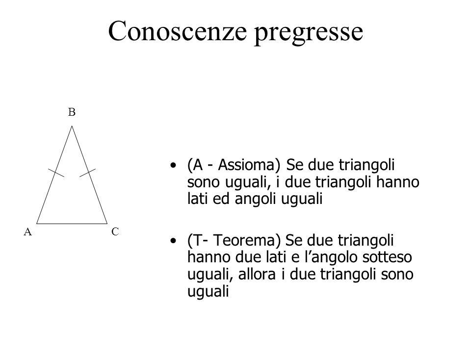 Conoscenze pregresse (A - Assioma) Se due triangoli sono uguali, i due triangoli hanno lati ed angoli uguali (T- Teorema) Se due triangoli hanno due l