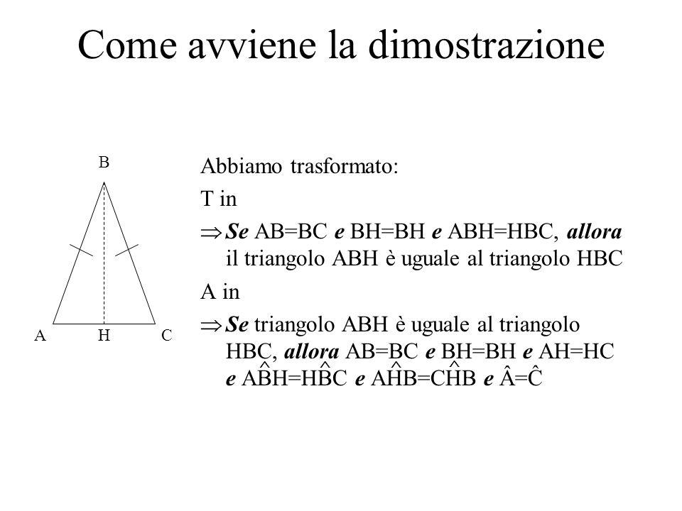 Come avviene la dimostrazione Abbiamo trasformato: T in  Se AB=BC e BH=BH e ABH=HBC, allora il triangolo ABH è uguale al triangolo HBC A in  Se tria