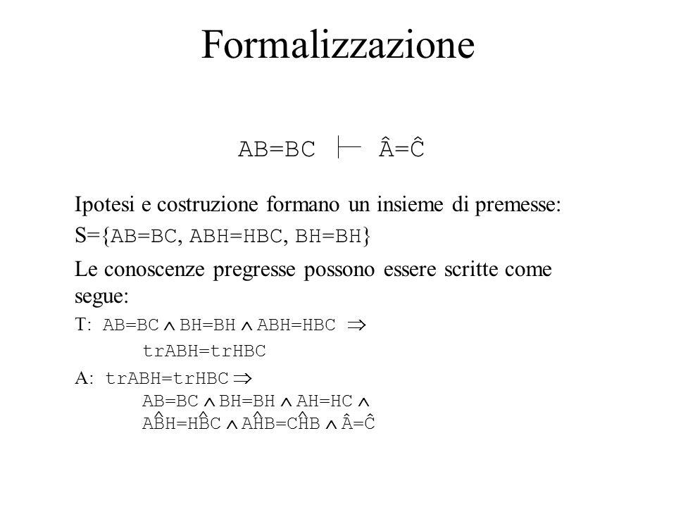 Ipotesi e costruzione formano un insieme di premesse: S={ AB=BC, ABH=HBC, BH=BH } Le conoscenze pregresse possono essere scritte come segue: T: AB=BC