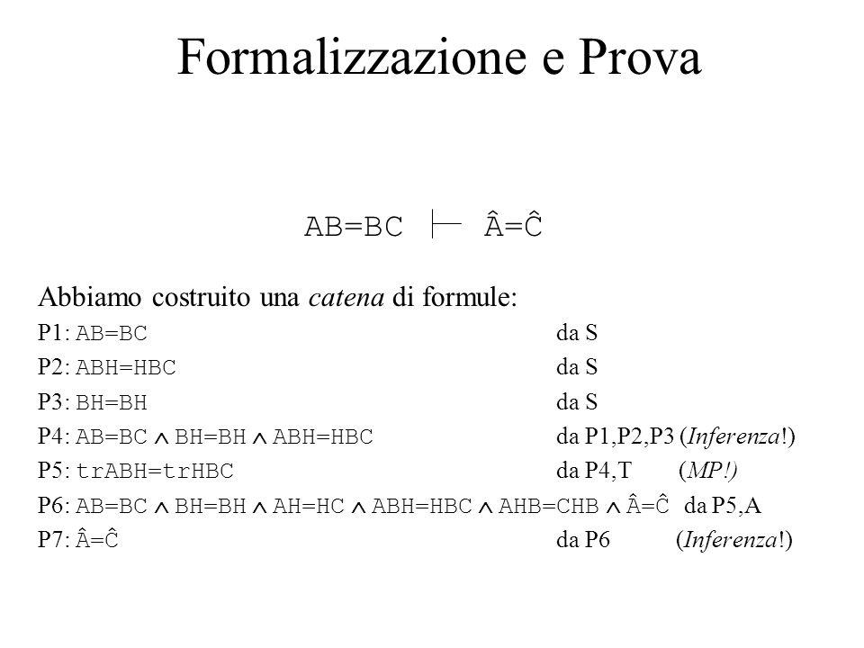 Abbiamo costruito una catena di formule: P1: AB=BC da S P2: ABH=HBC da S P3: BH=BH da S P4: AB=BC  BH=BH  ABH=HBC da P1,P2,P3 (Inferenza!) P5: trABH