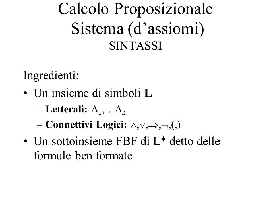Calcolo Proposizionale Sistema (d'assiomi) SINTASSI Ingredienti: Un insieme di simboli L –Letterali: A 1,…A n –Connettivi Logici: , , , ,(,) Un so