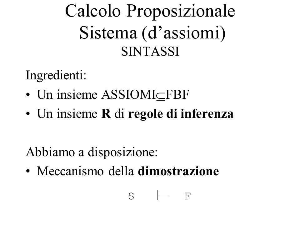 Calcolo Proposizionale Sistema (d'assiomi) SINTASSI Ingredienti: Un insieme ASSIOMI  FBF Un insieme R di regole di inferenza Abbiamo a disposizione: