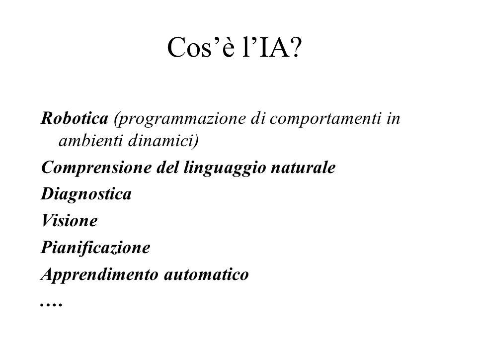 Cos'è l'IA? Robotica (programmazione di comportamenti in ambienti dinamici) Comprensione del linguaggio naturale Diagnostica Visione Pianificazione Ap