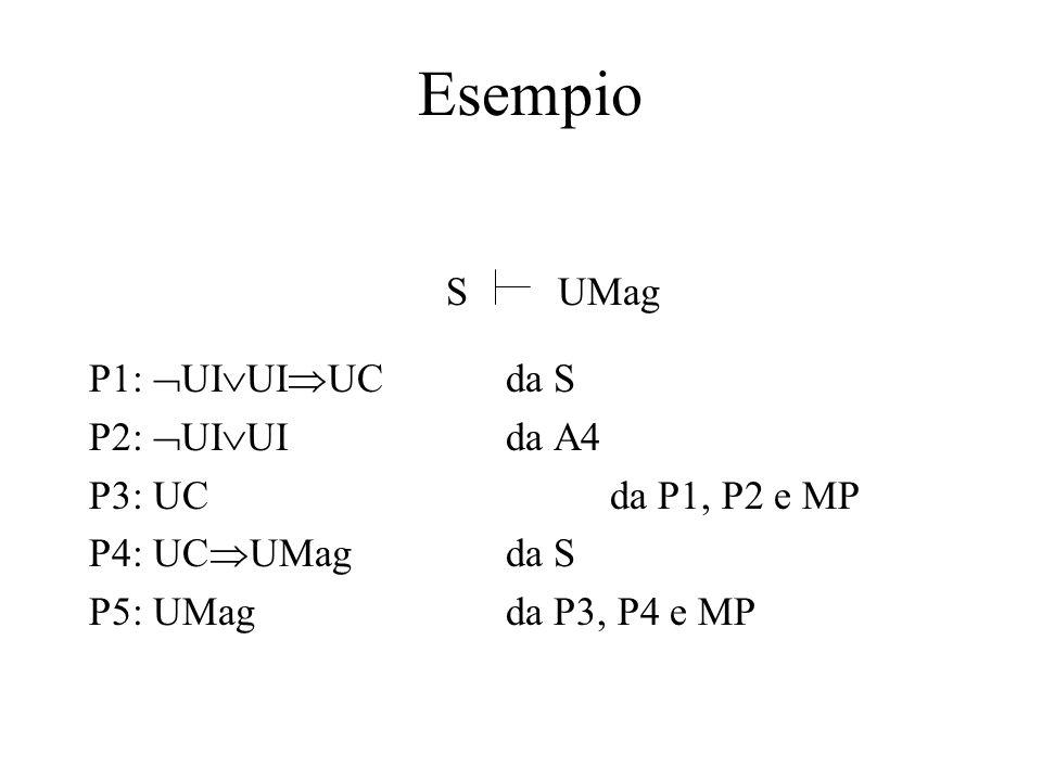 Esempio P1:  UI  UI  UCda S P2:  UI  UIda A4 P3: UCda P1, P2 e MP P4: UC  UMag da S P5: UMag da P3, P4 e MP SUMag