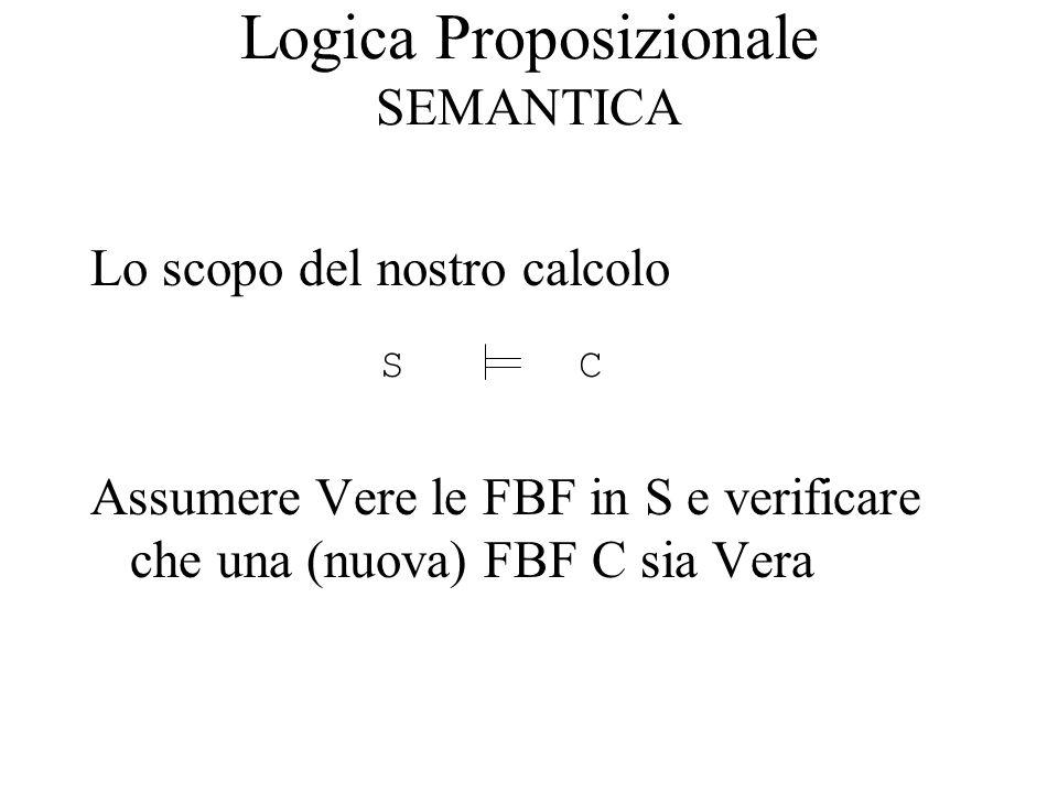 Lo scopo del nostro calcolo Assumere Vere le FBF in S e verificare che una (nuova) FBF C sia Vera Logica Proposizionale SEMANTICA SC