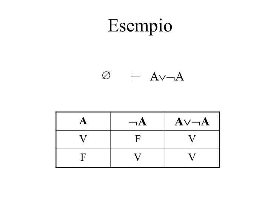 Esempio  A  A A AA VFV FVV