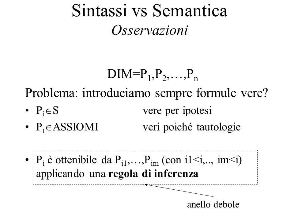 DIM=P 1,P 2,…,P n Problema: introduciamo sempre formule vere? P i  Svere per ipotesi P i  ASSIOMIveri poiché tautologie P i è ottenibile da P i1,…,P