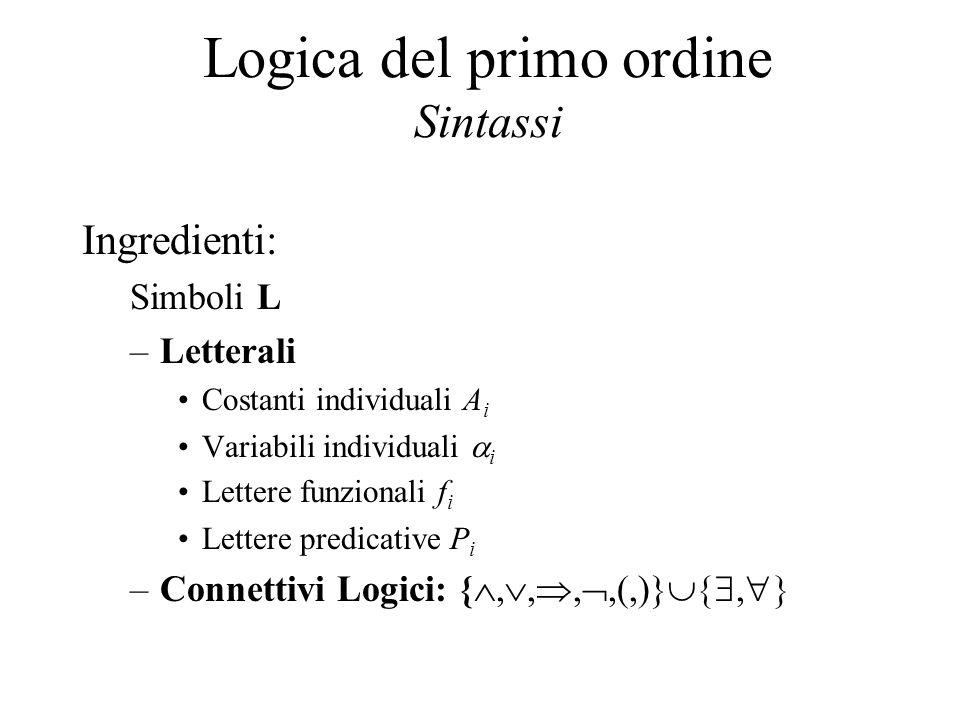 Logica del primo ordine Sintassi Ingredienti: Simboli L –Letterali Costanti individuali A i Variabili individuali  i Lettere funzionali f i Lettere p