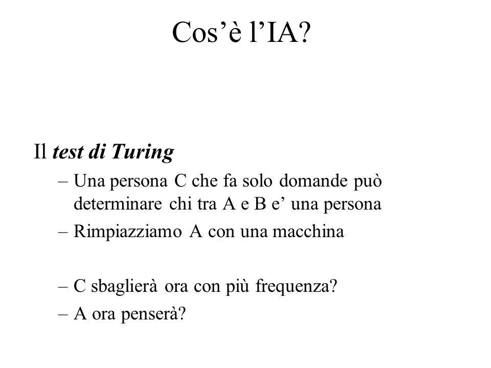Cos'è l'IA? Il test di Turing –Una persona C che fa solo domande può determinare chi tra A e B e' una persona –Rimpiazziamo A con una macchina –C sbag