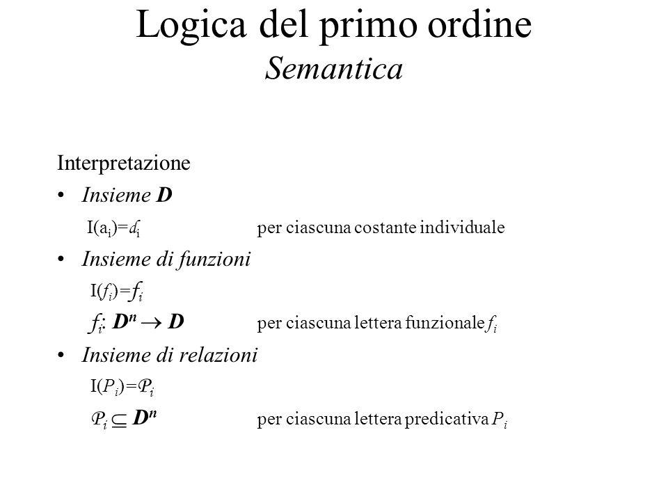 Logica del primo ordine Semantica Interpretazione Insieme D I(a i )= d i per ciascuna costante individuale Insieme di funzioni I(f i )= f i f i : D n