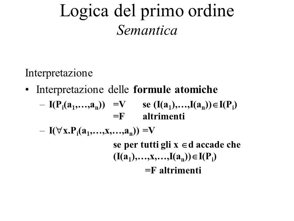 Logica del primo ordine Semantica Interpretazione Interpretazione delle formule atomiche –I(P i (a 1,…,a n ))=V se (I(a 1 ),…,I(a n ))  I(P i ) =Falt