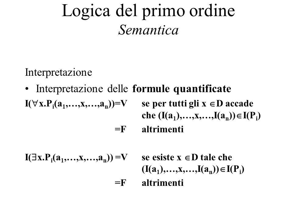 Logica del primo ordine Semantica Interpretazione Interpretazione delle formule quantificate I(  x.P i (a 1,…,x,…,a n ))=V se per tutti gli x  D acc