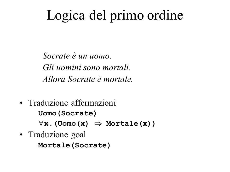 Logica del primo ordine Socrate è un uomo. Gli uomini sono mortali. Allora Socrate è mortale. Traduzione affermazioni Uomo(Socrate)  x.(Uomo(x)  Mor