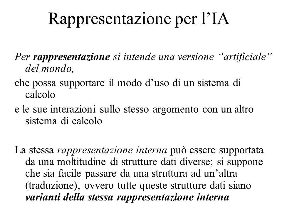 """Rappresentazione per l'IA Per rappresentazione si intende una versione """"artificiale"""" del mondo, che possa supportare il modo d'uso di un sistema di ca"""