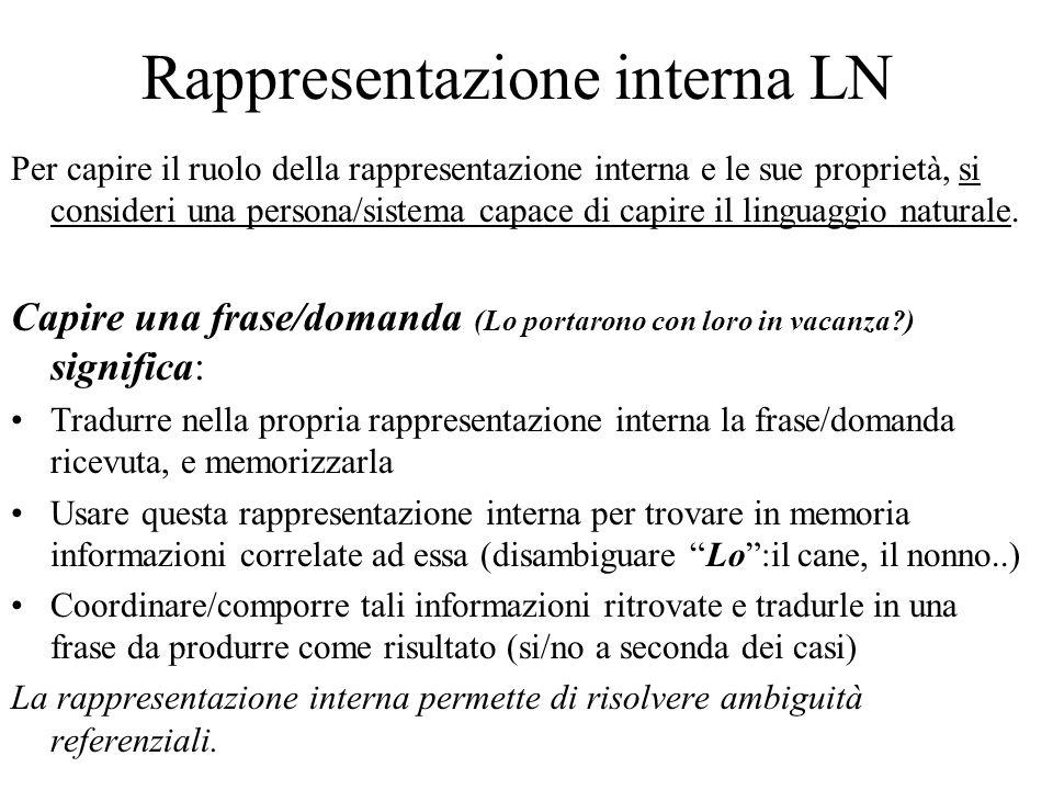 Rappresentazione interna LN Per capire il ruolo della rappresentazione interna e le sue proprietà, si consideri una persona/sistema capace di capire i