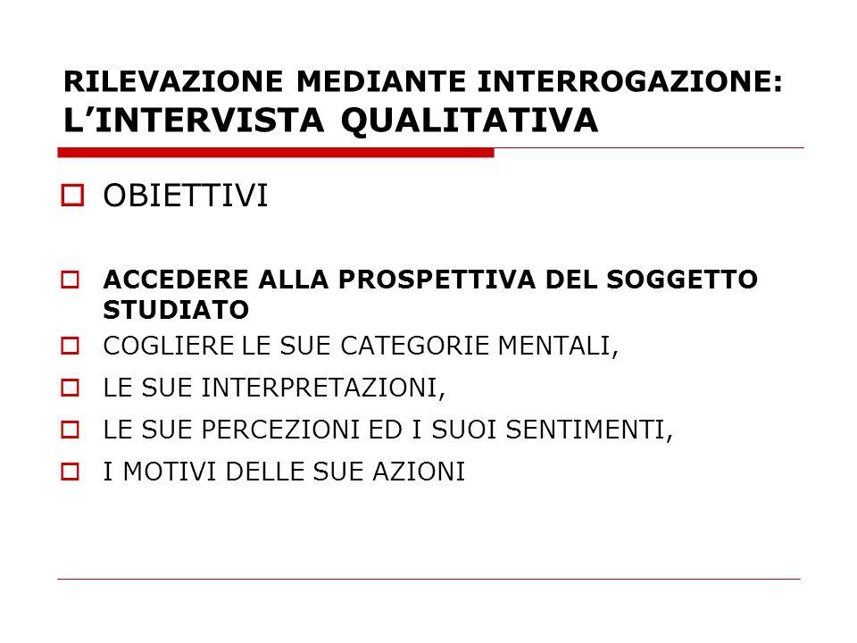 RILEVAZIONE MEDIANTE INTERROGAZIONE: L'INTERVISTA QUALITATIVA  OBIETTIVI  ACCEDERE ALLA PROSPETTIVA DEL SOGGETTO STUDIATO  COGLIERE LE SUE CATEGORIE MENTALI,  LE SUE INTERPRETAZIONI,  LE SUE PERCEZIONI ED I SUOI SENTIMENTI,  I MOTIVI DELLE SUE AZIONI