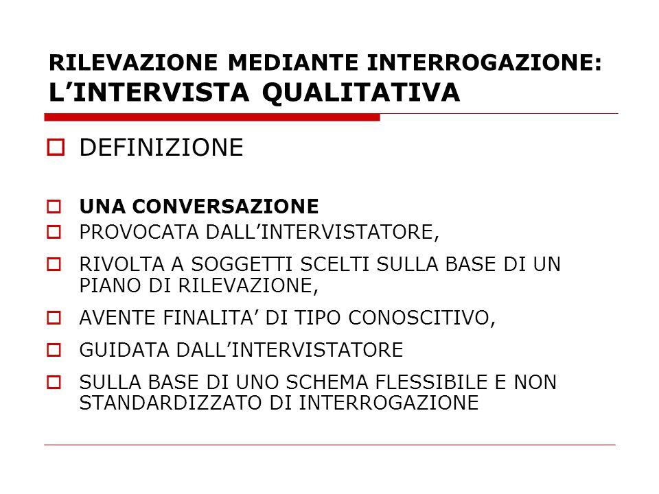 RILEVAZIONE MEDIANTE INTERROGAZIONE: L'INTERVISTA QUALITATIVA  DEFINIZIONE  UNA CONVERSAZIONE  PROVOCATA DALL'INTERVISTATORE,  RIVOLTA A SOGGETTI