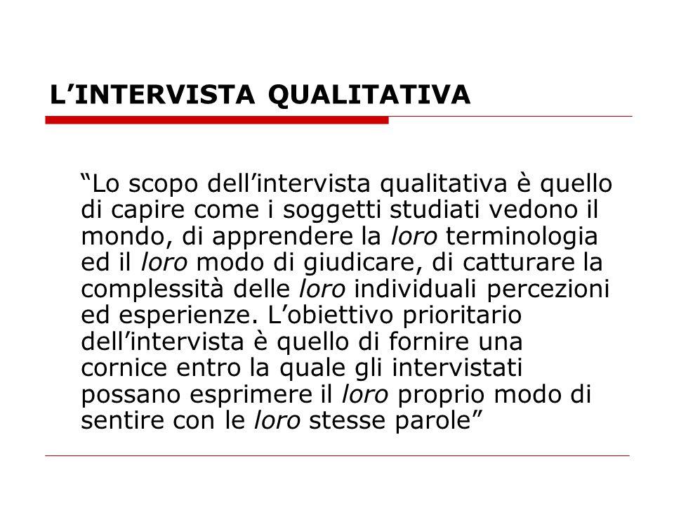 """L'INTERVISTA QUALITATIVA """"Lo scopo dell'intervista qualitativa è quello di capire come i soggetti studiati vedono il mondo, di apprendere la loro term"""