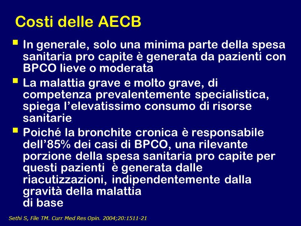 The usual suspects AECB Etiology Chlamydia pneumoniae