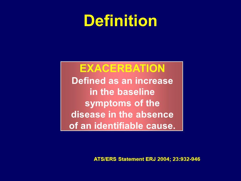 Predictors of pathogens in hospitalized patients with COPD exacerbations % Eller et al., Chest 1998