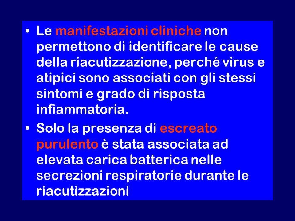 Le manifestazioni cliniche non permettono di identificare le cause della riacutizzazione, perché virus e atipici sono associati con gli stessi sintomi e grado di risposta infiammatoria.
