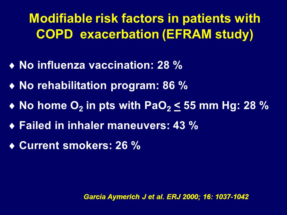COPD exacerbations: Survival Soler-Cataluña JJ et al.
