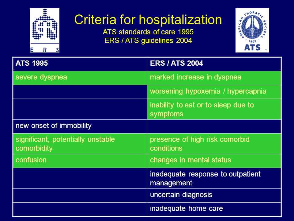 Criteria for hospitalization ATS standards of care 1995 ERS / ATS guidelines 2004 ATS 1995ERS / ATS 2004 severe dyspneamarked increase in dyspnea wors