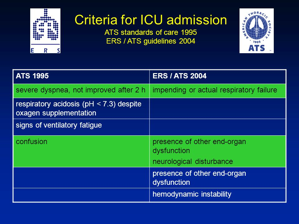 Criteria for ICU admission ATS standards of care 1995 ERS / ATS guidelines 2004 ATS 1995ERS / ATS 2004 severe dyspnea, not improved after 2 himpending