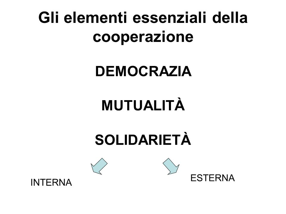 Gli elementi essenziali della cooperazione DEMOCRAZIA MUTUALITÀ SOLIDARIETÀ INTERNA ESTERNA