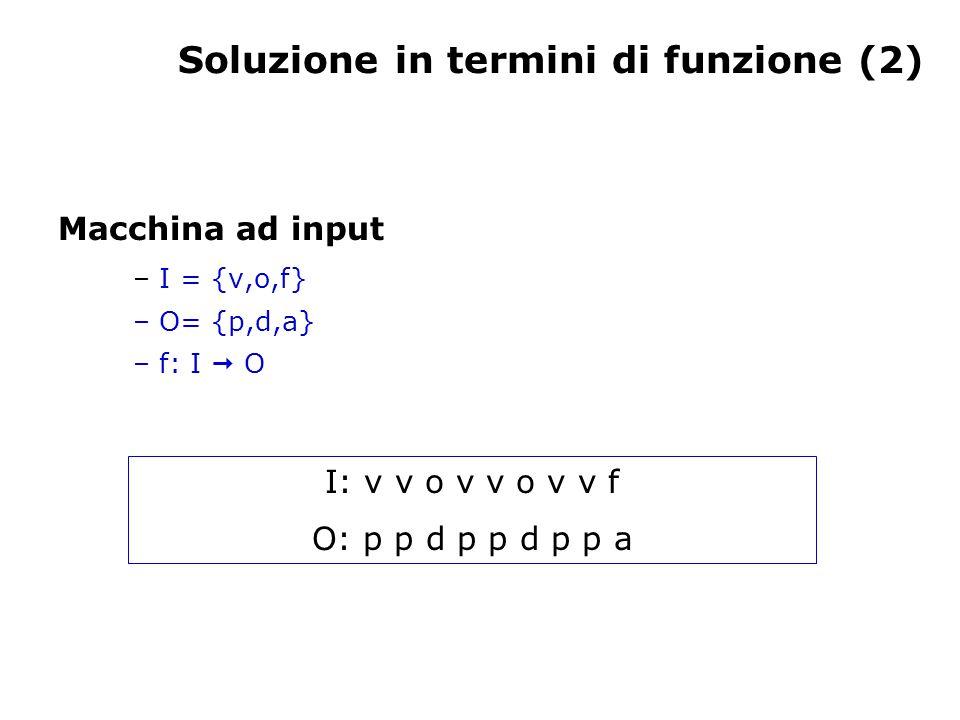 Insiemi di input e di output Parola su I è ogni sequenza finita di simboli di input (esempio vvovvovvf) Parola su O è ogni sequenza finita di simboli di output (esempio ppdppdppa) I={v,o,f} alfabeto di input O={p,d,a}alfabeto di output