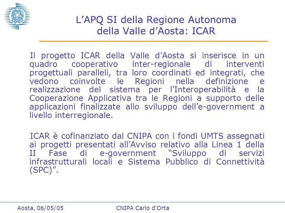 Aosta, 06/05/05CNIPA Carlo d Orta L'APQ SI della Regione Autonoma della Valle d'Aosta: ICAR Il progetto ICAR della Valle d'Aosta si inserisce in un quadro cooperativo inter-regionale di interventi progettuali paralleli, tra loro coordinati ed integrati, che vedono coinvolte le Regioni nella definizione e realizzazione del sistema per l'Interoperabilità e la Cooperazione Applicativa tra le Regioni a supporto delle applicazioni finalizzate allo sviluppo dell'e-government a livello interregionale.
