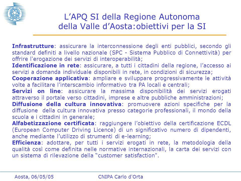 Aosta, 06/05/05CNIPA Carlo d Orta L'APQ SI della Regione Autonoma della Valle d'Aosta:obiettivi per la SI Infrastrutture: assicurare la interconnessione degli enti pubblici, secondo gli standard definiti a livello nazionale (SPC - Sistema Pubblico di Connettività) per offrire l erogazione dei servizi di interoperabilità; Identificazione in rete: assicurare, a tutti i cittadini della regione, l'accesso ai servizi a domanda individuale disponibili in rete, in condizioni di sicurezza; Cooperazione applicativa: ampliare e sviluppare progressivamente le attività volte a facilitare l'interscambio informativo tra PA locali e centrali; Servizi on line: assicurare la massima disponibilità dei servizi erogati attraverso il portale verso cittadini, imprese e altre pubbliche amministrazioni; Diffusione della cultura innovativa: promuovere azioni specifiche per la diffusione della cultura innovativa presso categorie professionali, il mondo della scuola e i cittadini in generale; Alfabetizzazione certificata: raggiungere l'obiettivo della certificazione ECDL (European Computer Driving Licence) di un significativo numero di dipendenti, anche mediante l'utilizzo di strumenti di e-learning; Efficienza: adottare, per tutti i servizi erogati in rete, la metodologia della qualità così come definita nelle normative internazionali, la carta dei servizi con un sistema di rilevazione della customer satisfaction .