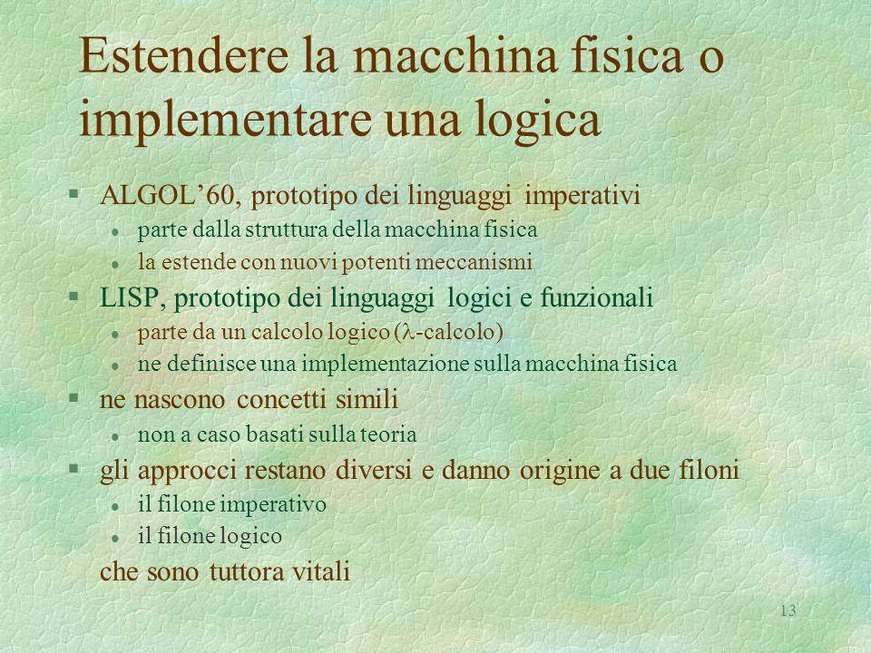 13 Estendere la macchina fisica o implementare una logica §ALGOL'60, prototipo dei linguaggi imperativi l parte dalla struttura della macchina fisica
