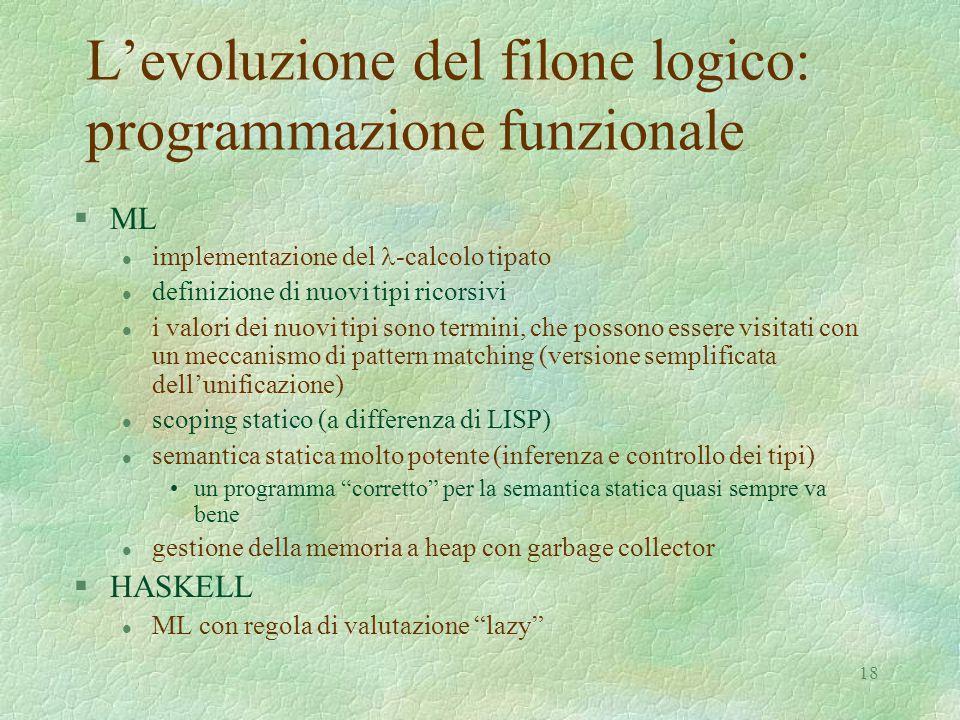 18 L'evoluzione del filone logico: programmazione funzionale §ML implementazione del -calcolo tipato l definizione di nuovi tipi ricorsivi l i valori