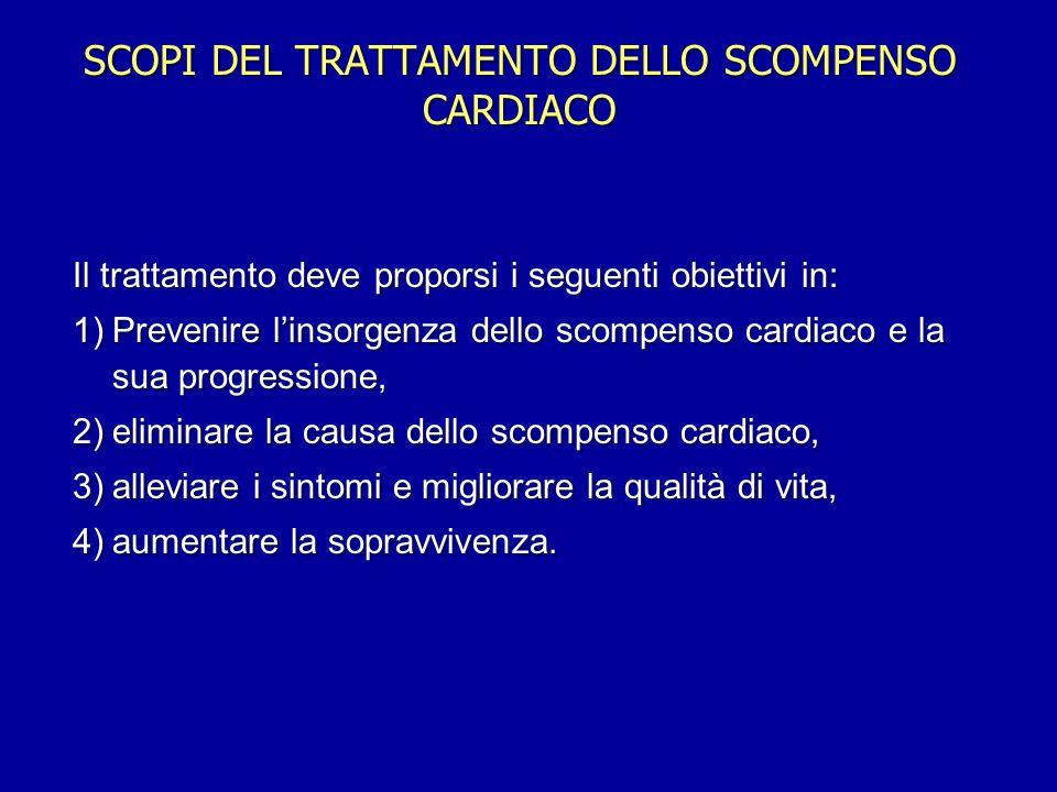 SCOPI DEL TRATTAMENTO DELLO SCOMPENSO CARDIACO Il trattamento deve proporsi i seguenti obiettivi in: 1)Prevenire l'insorgenza dello scompenso cardiaco