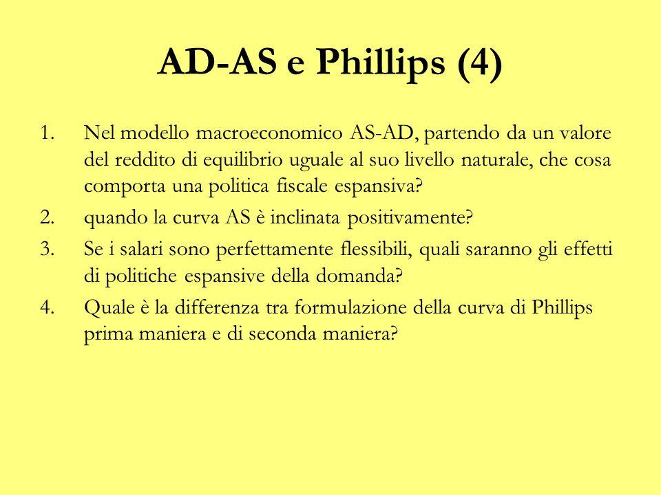 AD-AS e Phillips (4) 1.Nel modello macroeconomico AS-AD, partendo da un valore del reddito di equilibrio uguale al suo livello naturale, che cosa comporta una politica fiscale espansiva.