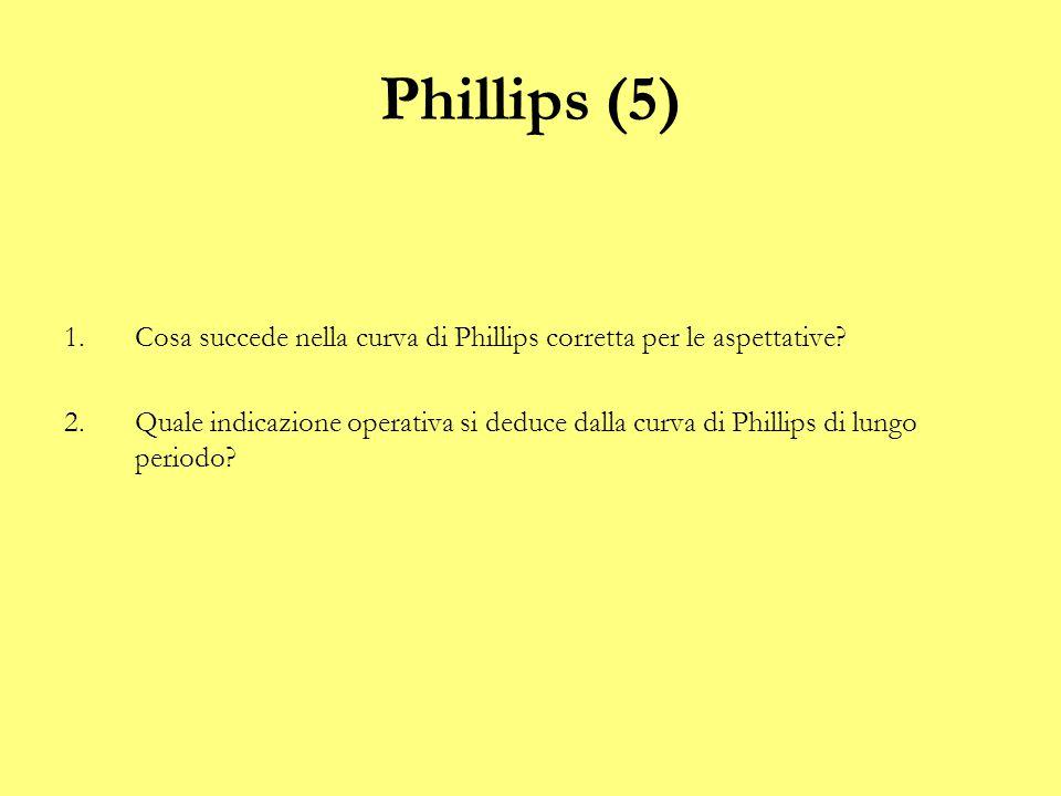 Phillips (5) 1.Cosa succede nella curva di Phillips corretta per le aspettative? 2.Quale indicazione operativa si deduce dalla curva di Phillips di lu