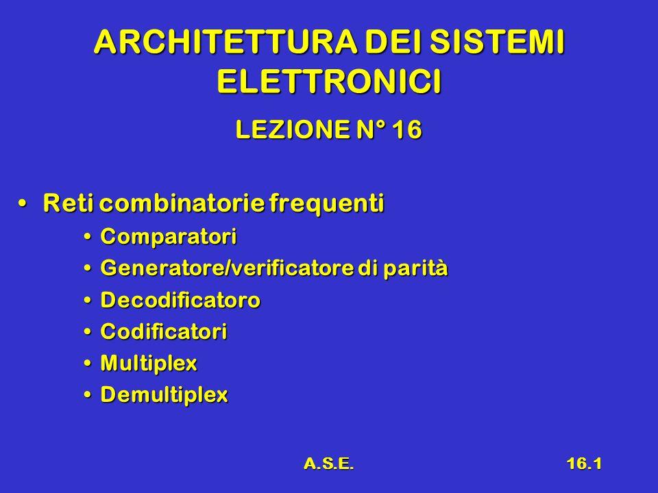 A.S.E.16.1 ARCHITETTURA DEI SISTEMI ELETTRONICI LEZIONE N° 16 Reti combinatorie frequentiReti combinatorie frequenti ComparatoriComparatori Generatore
