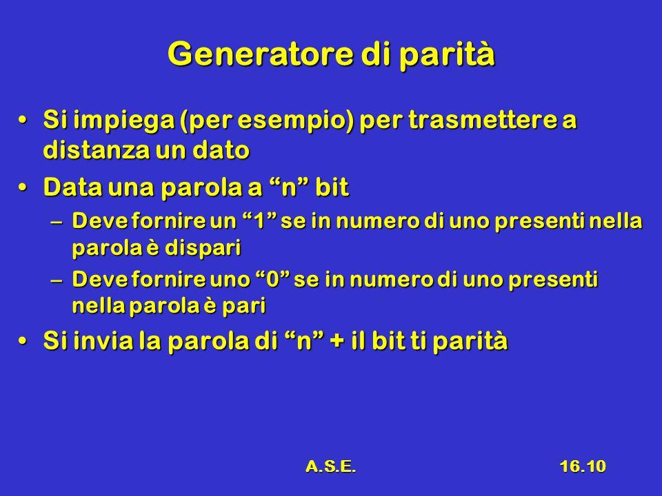 A.S.E.16.10 Generatore di parità Si impiega (per esempio) per trasmettere a distanza un datoSi impiega (per esempio) per trasmettere a distanza un dato Data una parola a n bitData una parola a n bit –Deve fornire un 1 se in numero di uno presenti nella parola è dispari –Deve fornire uno 0 se in numero di uno presenti nella parola è pari Si invia la parola di n + il bit ti paritàSi invia la parola di n + il bit ti parità