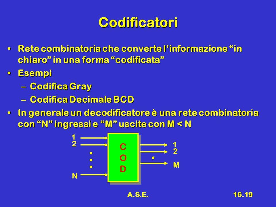 """A.S.E.16.19 Codificatori Rete combinatoria che converte l'informazione """"in chiaro"""" in una forma """"codificata""""Rete combinatoria che converte l'informazi"""