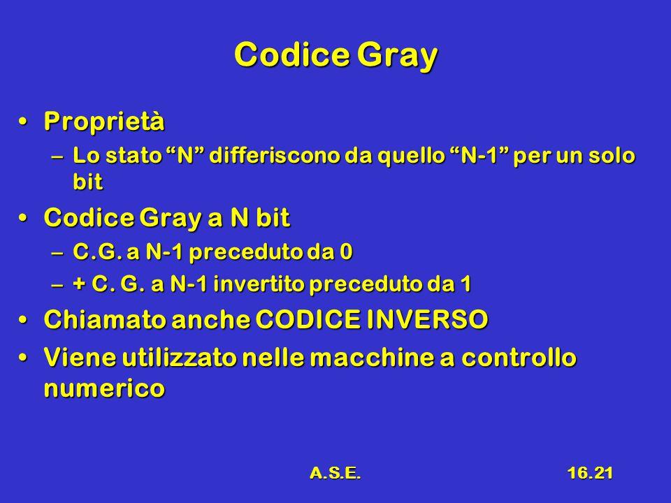 A.S.E.16.21 Codice Gray ProprietàProprietà –Lo stato N differiscono da quello N-1 per un solo bit Codice Gray a N bitCodice Gray a N bit –C.G.