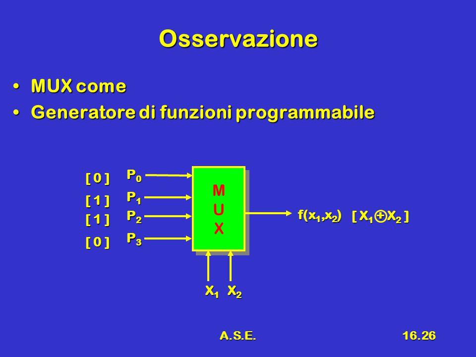 A.S.E.16.26 Osservazione MUX comeMUX come Generatore di funzioni programmabileGeneratore di funzioni programmabile MUXMUX MUXMUX X1X1X1X1 X2X2X2X2 f(x 1,x 2 ) P0P0P0P0 P1P1P1P1 P2P2P2P2 P3P3P3P3 [ 0 ] [ 1 ] [ 0 ] [ X 1 + X 2 ]