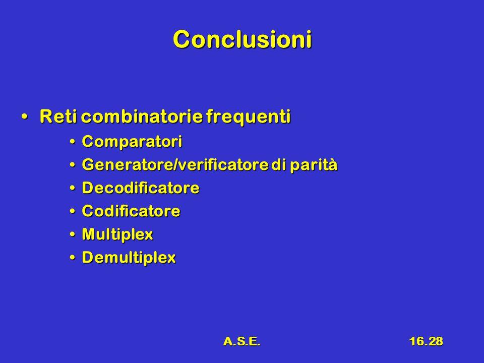 A.S.E.16.28 Conclusioni Reti combinatorie frequentiReti combinatorie frequenti ComparatoriComparatori Generatore/verificatore di paritàGeneratore/verificatore di parità DecodificatoreDecodificatore CodificatoreCodificatore MultiplexMultiplex DemultiplexDemultiplex
