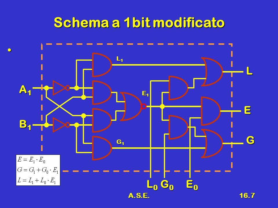 A.S.E.16.18 Osservazione 2 Decodificatore 4 a 16 realizzato con decodificatori 2 a 4 con enableDecodificatore 4 a 16 realizzato con decodificatori 2 a 4 con enable 01E 01E 01E 01E 01E X0X0X0X0 X1X1X1X1 X2X2X2X2 X3X3X3X3 E 0 3 0 15