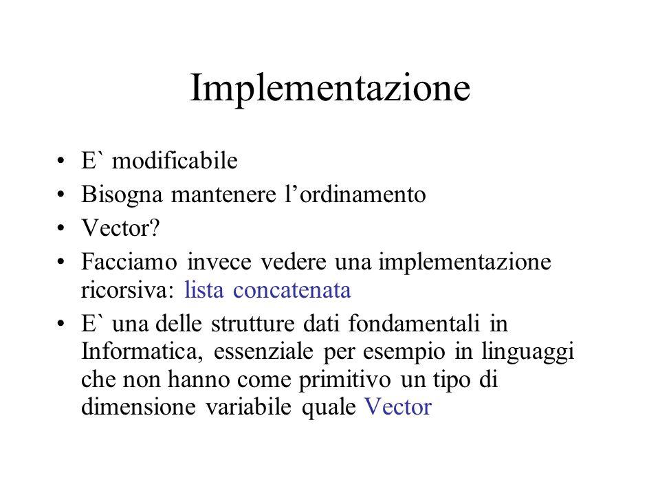 Implementazione E` modificabile Bisogna mantenere l'ordinamento Vector.