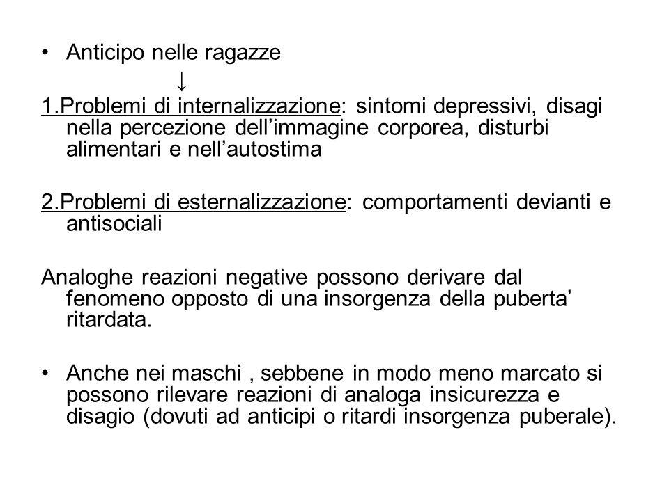 Anticipo nelle ragazze ↓ 1.Problemi di internalizzazione: sintomi depressivi, disagi nella percezione dell'immagine corporea, disturbi alimentari e ne