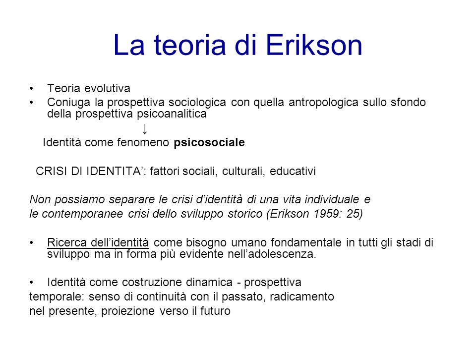 La teoria di Erikson Teoria evolutiva Coniuga la prospettiva sociologica con quella antropologica sullo sfondo della prospettiva psicoanalitica ↓ Iden