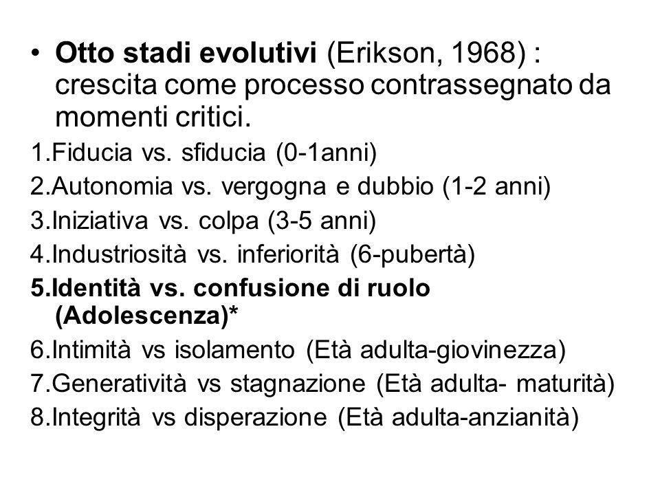 Otto stadi evolutivi (Erikson, 1968) : crescita come processo contrassegnato da momenti critici. 1.Fiducia vs. sfiducia (0-1anni) 2.Autonomia vs. verg